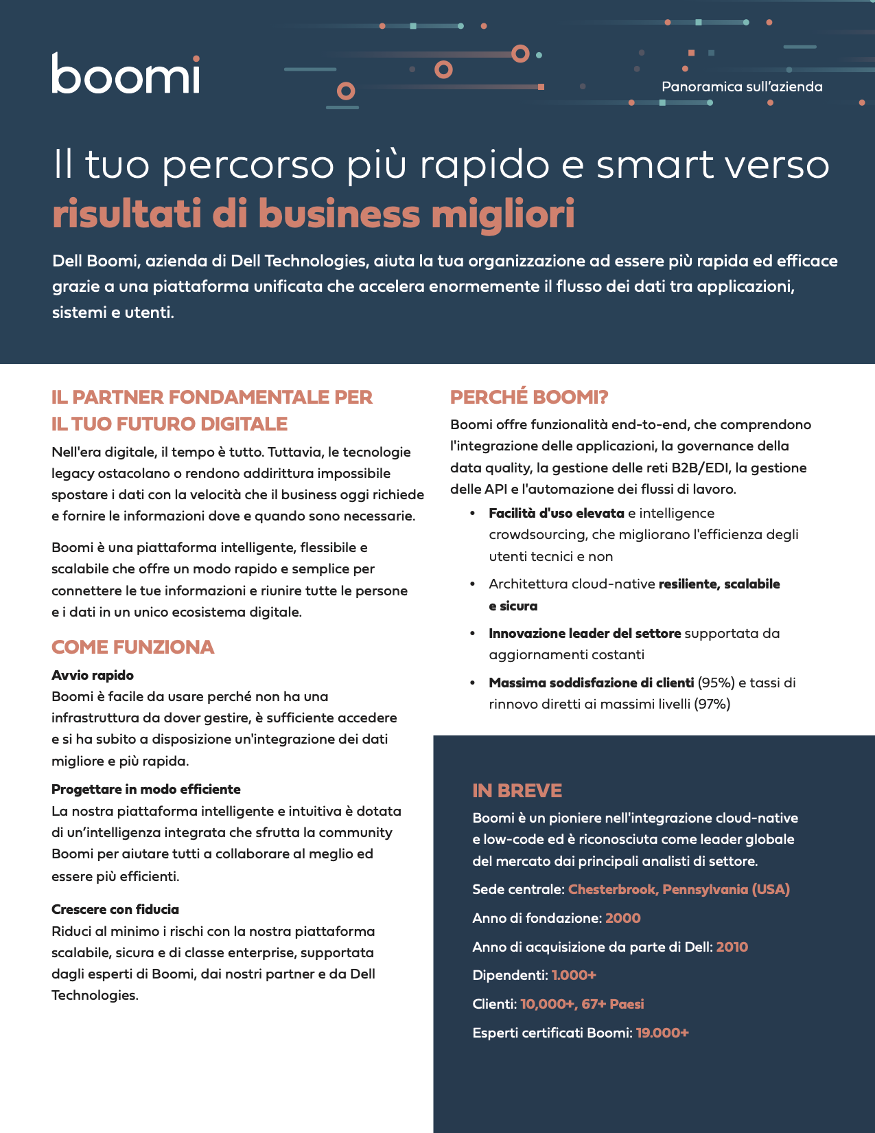 Boomi Company Overview - Italian