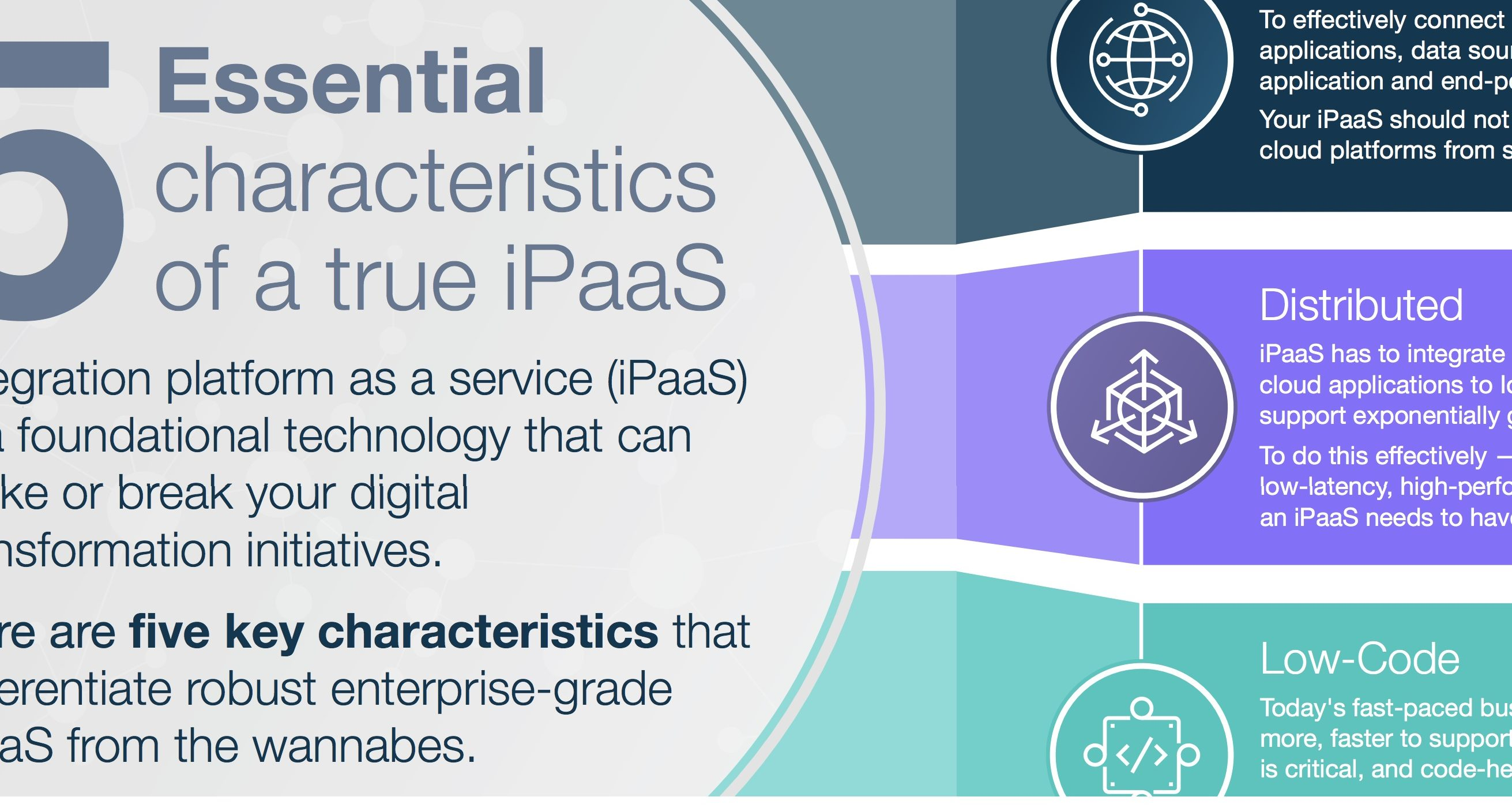 "Cropped screen grab of Dell Boomi's ""5 Essential Characteristics of a True iPaaS"" infographic"